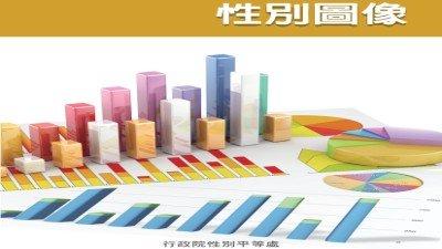 https://www.taiwan.net.tw/m1.aspx?sNo=0016586